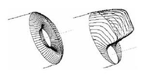 Примеры профиля скоростей потока жидкости